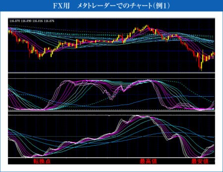 fx_meta_chart1