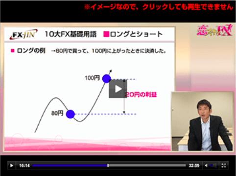 恋スキャfxの講義動画