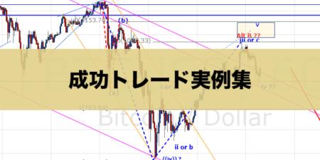 ウィントライブFX成功トレード事例チャート