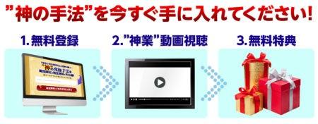 100億円プロジェクト動画配信の3ステップ