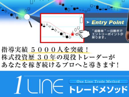 1ライントレードメソッドサムネイル(ローソク足チャート)