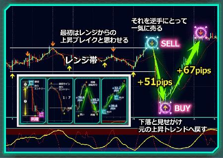 ブラストFXサムネイル(チャート)