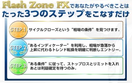 フラッシュゾーンFX3つのステップがわかる画像