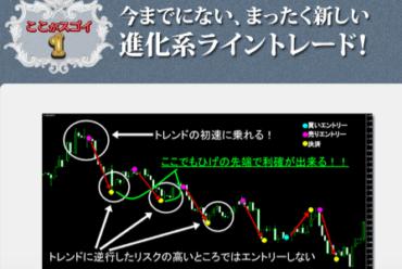 ライスキャFXサムネイル(進化系トレードライン)