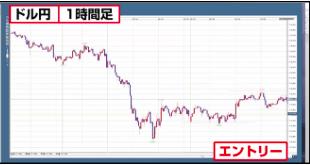 FX極みのインジケーター通貨ペア