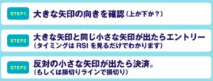東京オンリーFXの3つのステップ