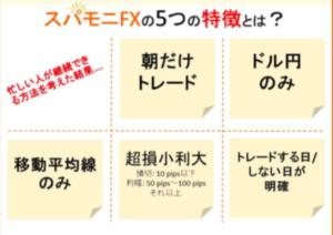 スパモニFXの5つの特徴