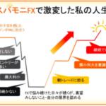 スパモニFXの特徴を説明|早朝トレードの時間帯と値動きとは