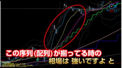 FXismの移動平均線の幅