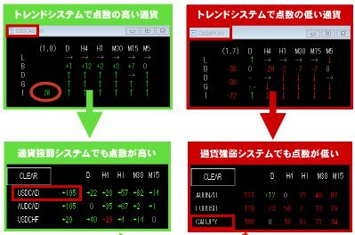 マーケティングFXのシステムを使いチャートを選定するには