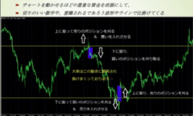 ぷーさん式トレードマニュアル火花のキリバンとライン