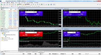 FXサイン高勝率MT4の使い方トレードチャート