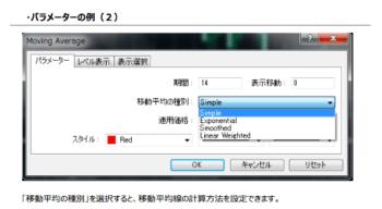FXサイン高勝率MT4の使い方パラメーター設定