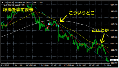 FXサイン高勝率MT4の使い方 移動平均線