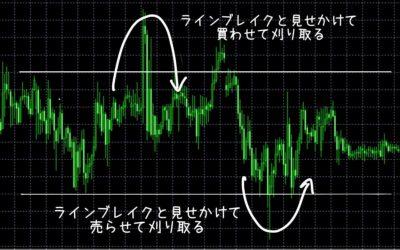 ぷーさん式トレードマニュアル火花のブレイクライン