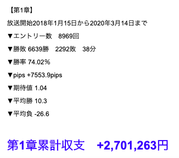 カニトレーダー,カズヤング氏の評判のカニトレーダー専用サイトの収支