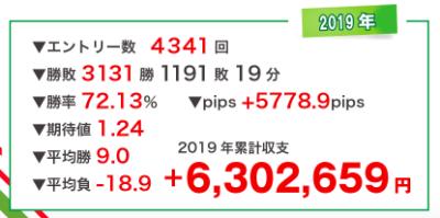 カニトレーダー,カズヤング氏の評判の2019年の収支