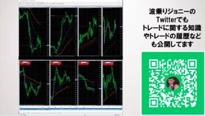 ポールジモンのFX手法を検証の10万円チャレンジ実況