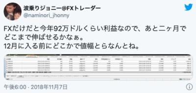 ポールジモンのFX手法を検証のTwitter