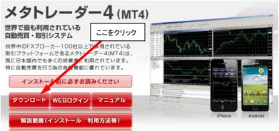 チャート分析でオススメの設定と種類のMT4ダウンロード