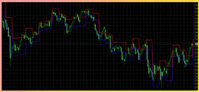 トワイライトゾーンFXの2本のライン