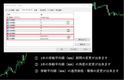パーフェクトオーダー手法とインジケーターの説明のパラメーター設定